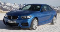 Аэродинамический обвес M Sport для BMW F22